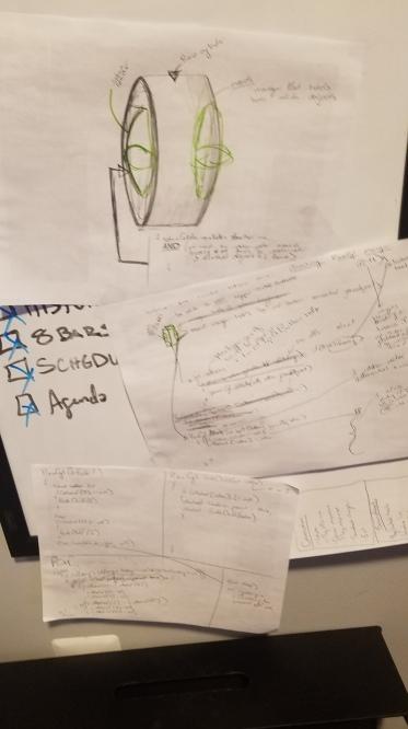 Cylinder Notes