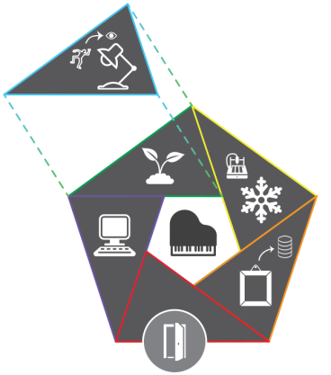 A textless version of the puzzle map, using iconography to represent various puzzles.